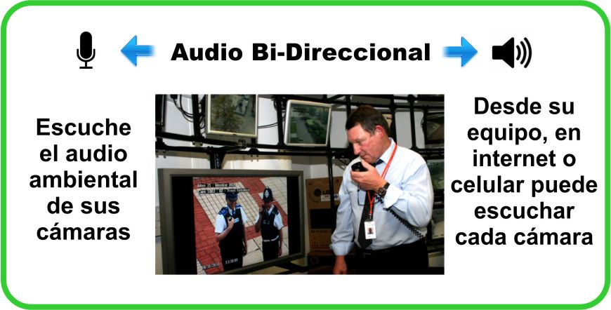 cámaras con audio bidireccional