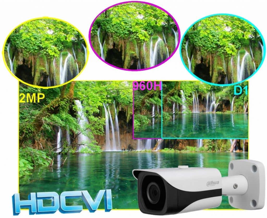 Definición cámara dahua 1080p 21mp 3.6mm