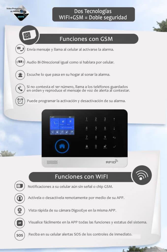 características de alarma wifi gsm