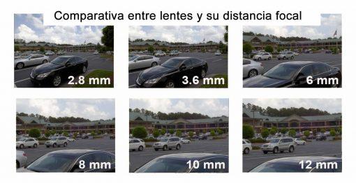 Diferencia de distancia focal por lente