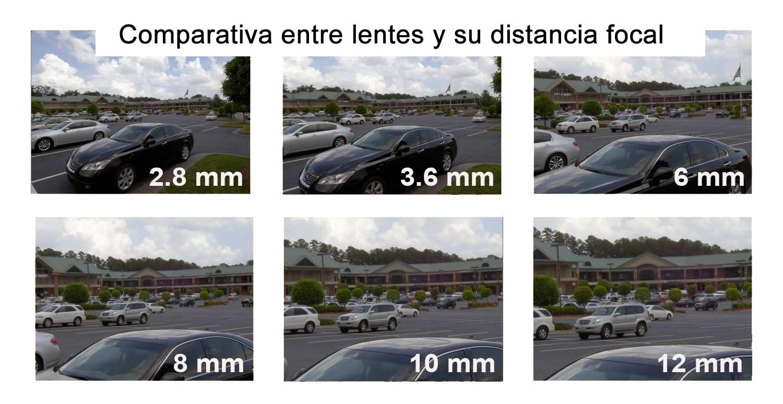 diferencia lentes distancia focal